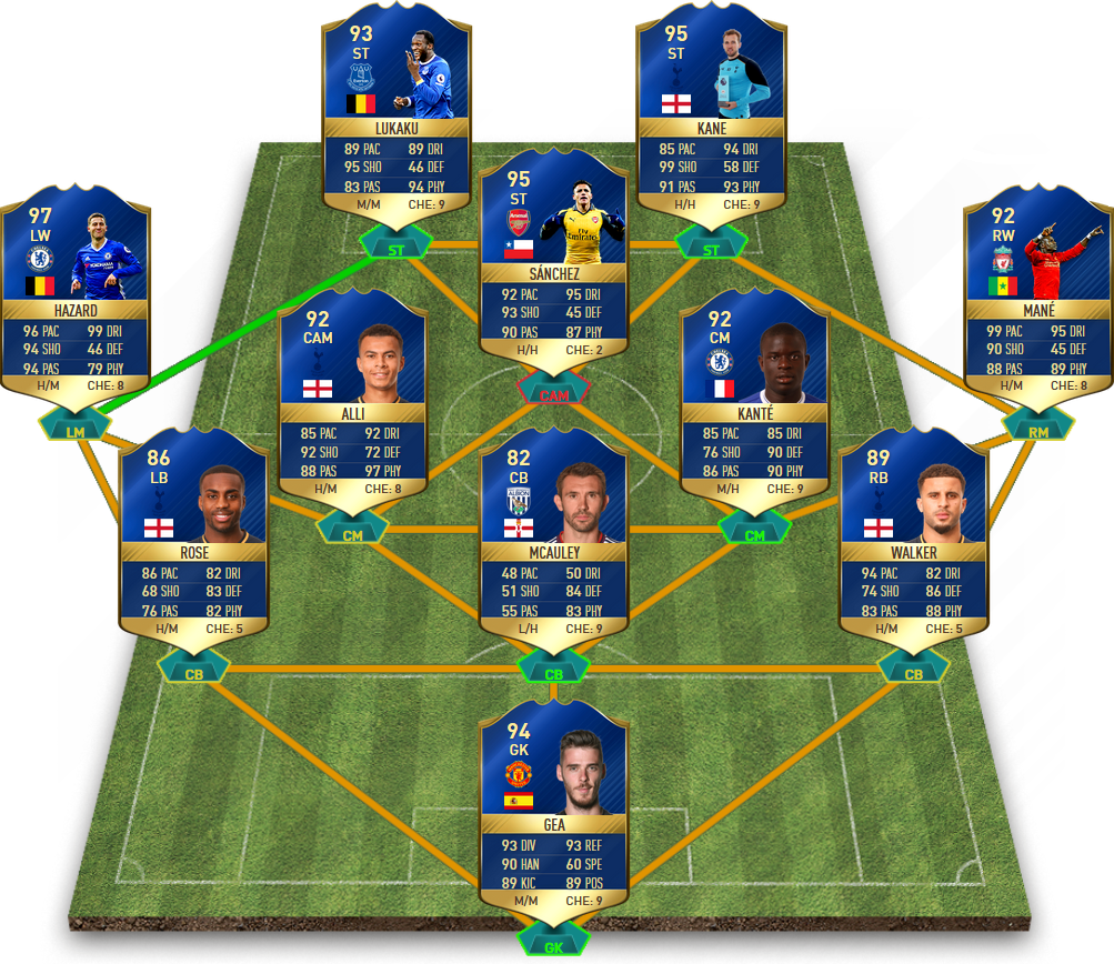 FIFA 17 Premier League Tots Prognosen
